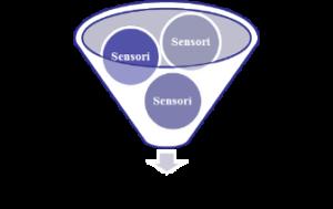 Sensori ATLAS Lab
